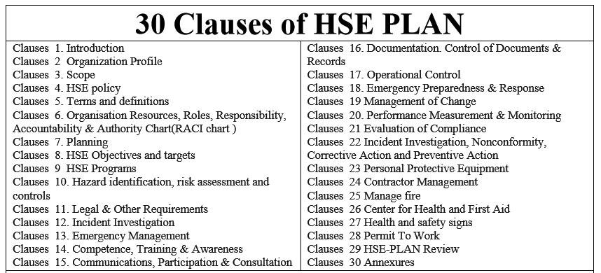 دوره آموزشی HSE PLAN طراحی و تدوین